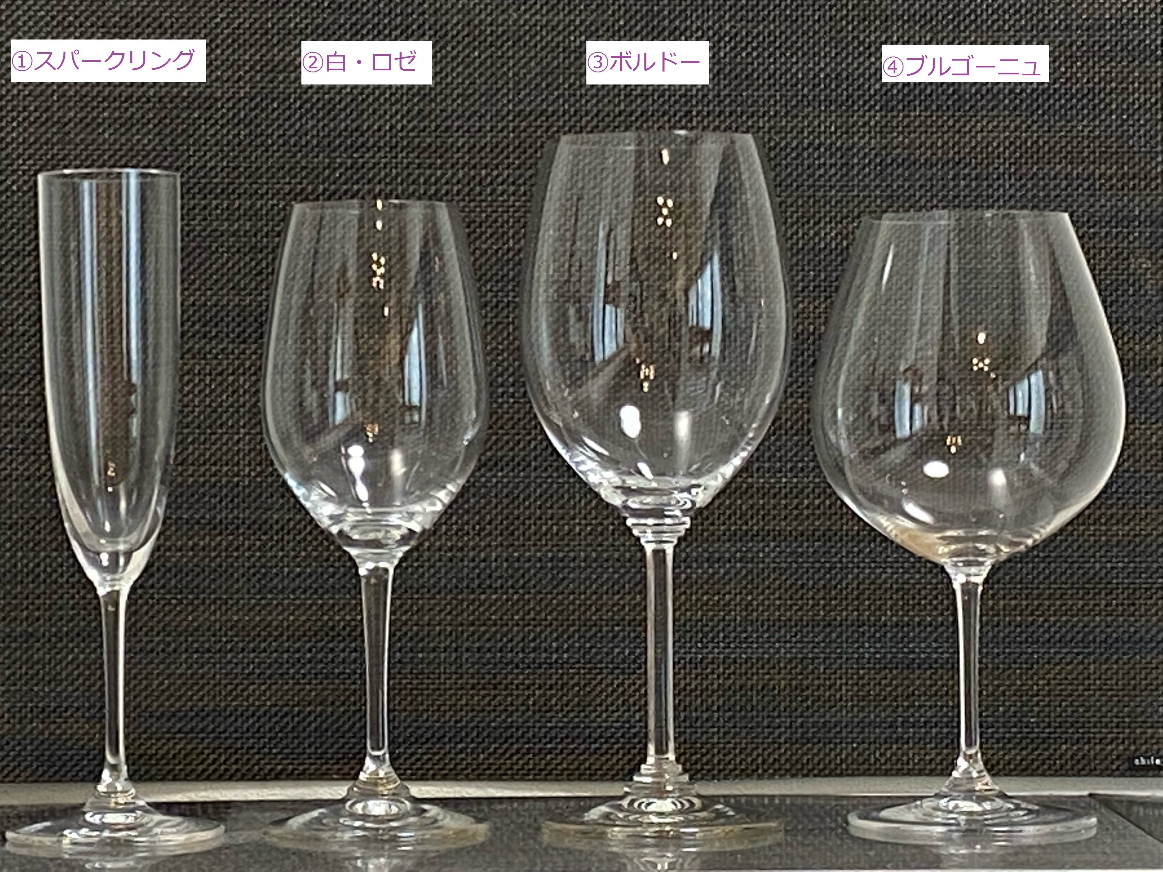 ワイン別的確なグラスの形状について