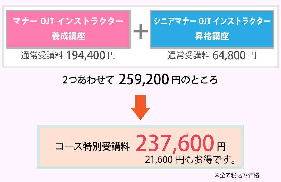 企業研修講師ストレートコースの受講料は21600円もお得な237600円です。